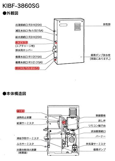 形式の呼びKIBF-3860SG_R